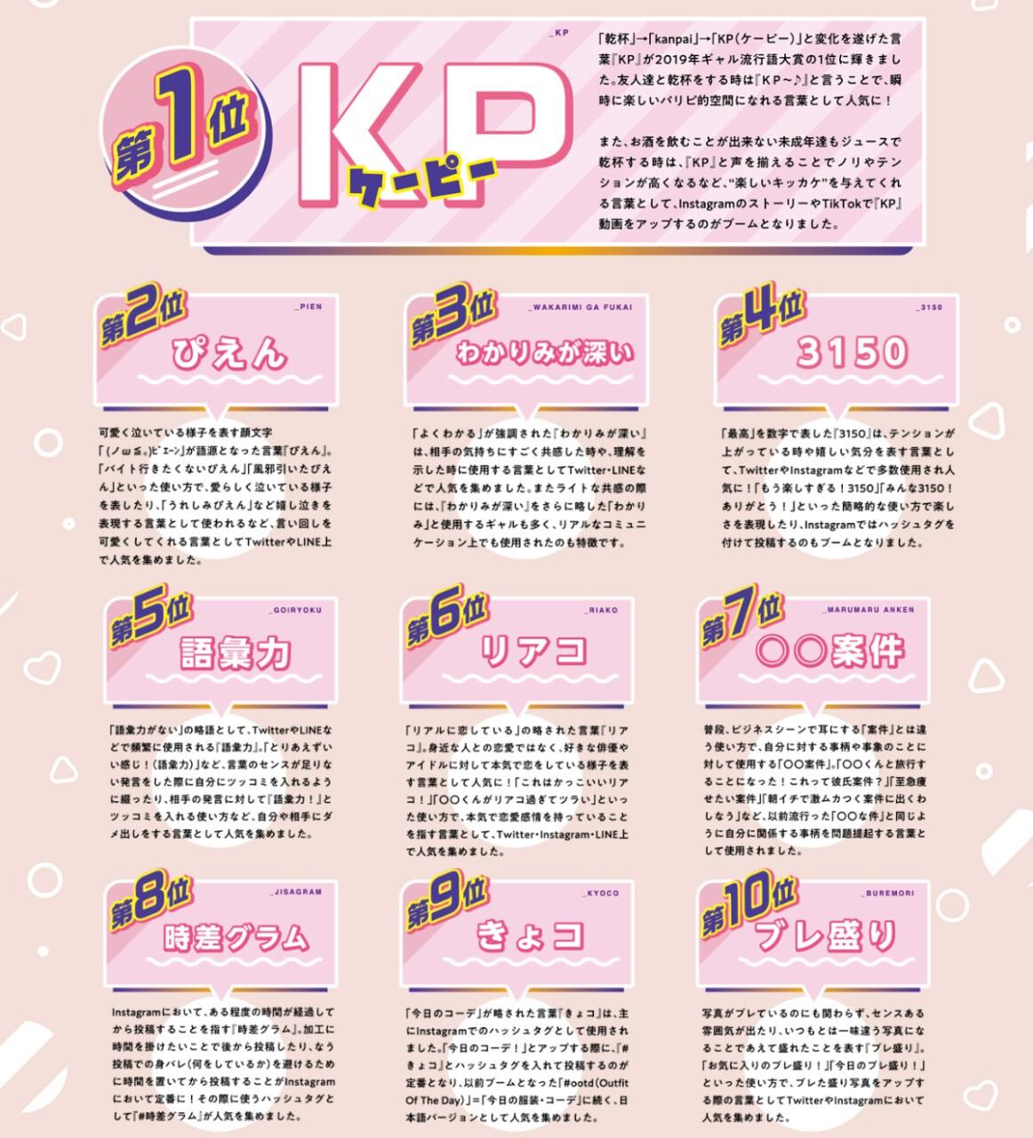 ネット 流行 語 大賞 2019